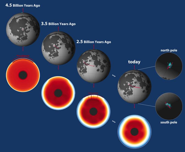 Federico Virasoro - agua en la luna