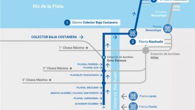 info_riachuelo